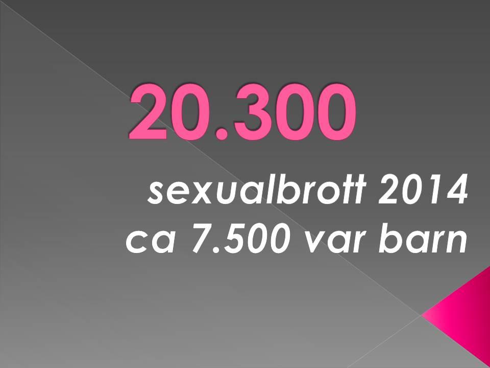Antal sexualbrott